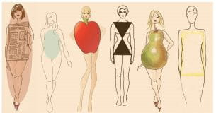 Are Your Dressing For Your Body Shape?