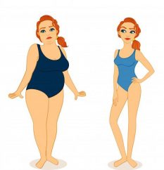 How To Deal With Body Image Issues